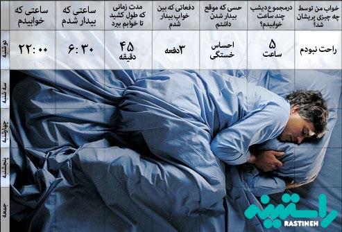 یادداشت های روزانه برای خواب
