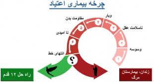 چرخه-بیماری-اعتیاد-همراه-وب