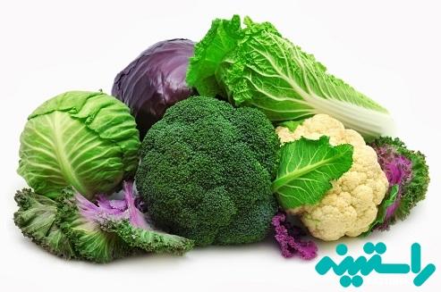 سبزیجات کلمی