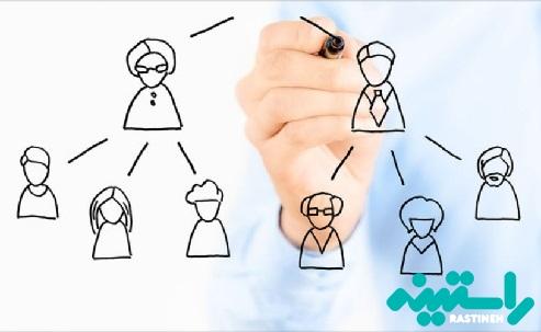 برنامه عملی جامع مدیر عاملی