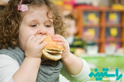 رفتارهای ناسالم غذایی