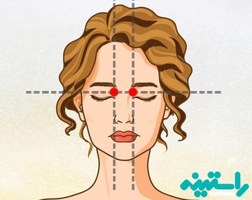 نقاط فشار برای رفع سردرد